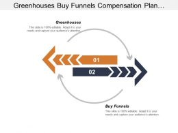 Greenhouses Buy Funnels Compensation Plan Design Succession Planning
