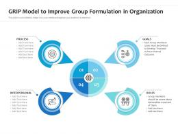 Grip Model To Improve Group Formulation In Organization
