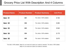 Grocery Price List With Description And 4 Columns