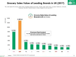 Grocery Sales Value Of Leading Brands In UK 2017