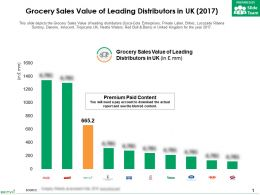 Grocery Sales Value Of Leading Distributors In UK 2017