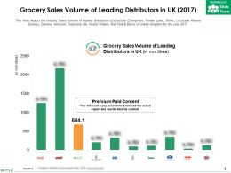 Grocery Sales Volume Of Leading Distributors In UK 2017