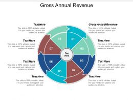 Gross Annual Revenue Ppt Powerpoint Presentation Gallery Outline Cpb