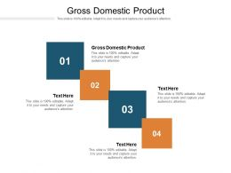 Gross Domestic Product Ppt Powerpoint Presentation Infographic Template Mockup Cpb