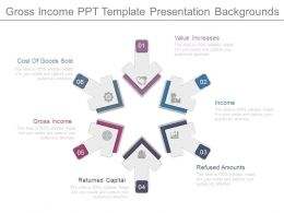 Gross Income Ppt Template Presentation Backgrounds