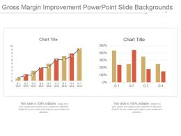 Gross Margin Improvement Powerpoint Slide Backgrounds