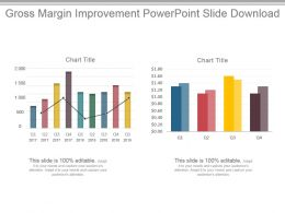 Gross Margin Improvement Powerpoint Slide Download