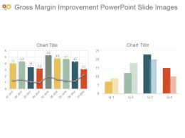Gross Margin Improvement Powerpoint Slide Images