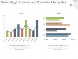 Gross Margin Improvement Powerpoint Templates