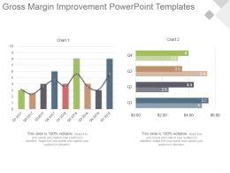 Gross Margin Improvement Powerpoint Templates