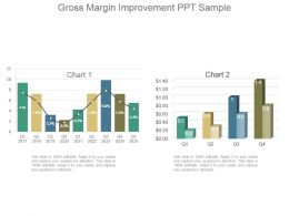 Gross Margin Improvement Ppt Sample