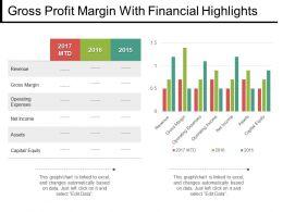 Gross Profit Margin With Financial Highlights