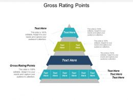 Gross Rating Points Ppt Powerpoint Presentation Infographic Template Examples Cpb