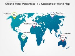 Ground Water Percentage In 7 Continents Of World Map