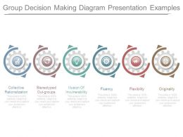 Group Decision Making Diagram Presentation Examples