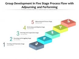 Group Development In Five Stage Process Flow With Adjourning And Performing