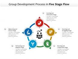 Group Development Process In Five Stage Flow