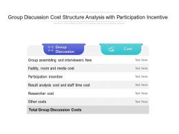 Group Discussion Cost Structure Analysis With Participation Incentive