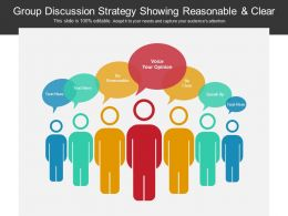 Group Discussion Strategy Showing Reasonable And Clear