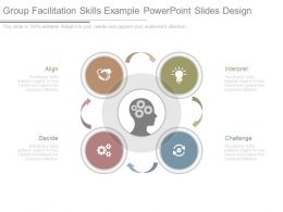Group Facilitation Skills Example Powerpoint Slides Design