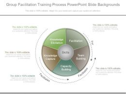 Group Facilitation Training Process Powerpoint Slide Backgrounds