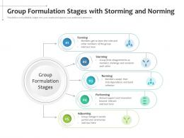Group Formulation Stages With Storming And Norming