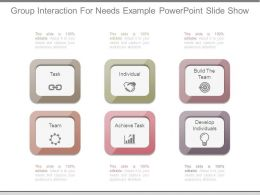 Group Interaction For Needs Example Powerpoint Slide Show
