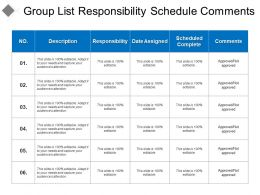 Group List Responsibility Schedule Comments