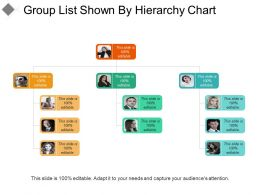 Group List Shown By Hierarchy Chart