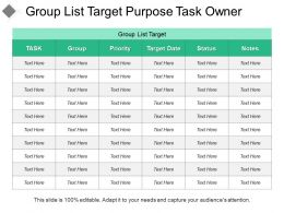 Group List Target Purpose Task Owner