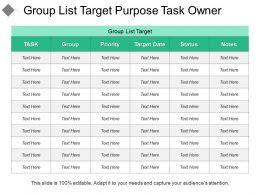 Group List Target Purpose Task Owner