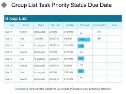 Group List Task Priority Status Due Date