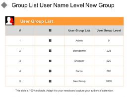 Group List User Name Level New Group