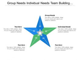 Group Needs Individual Needs Team Building Planning Tasks