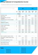 Group Statement Of Comprehensive Income Presentation Report Infographic PPT PDF Document