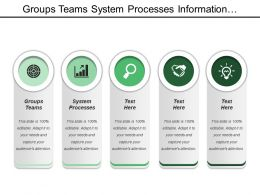 Groups Teams System Processes Information Transaction Electronic Storage