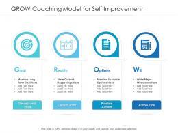 Grow Coaching Model For Self Improvement