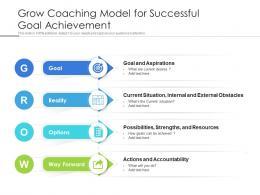 Grow Coaching Model For Successful Goal Achievement