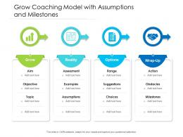 Grow Coaching Model With Assumptions And Milestones
