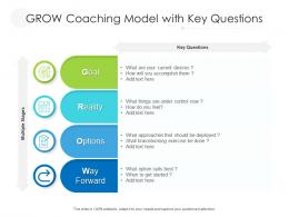 Grow Coaching Model With Key Questions