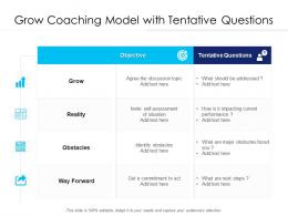 Grow Coaching Model With Tentative Questions