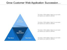 Grow Customer Web Application Succession Planning Performance Management