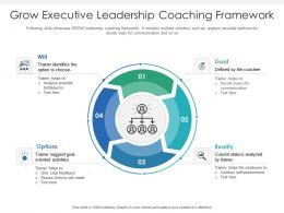 Grow Executive Leadership Coaching Framework