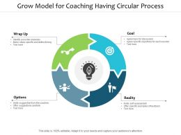 Grow Model For Coaching Having Circular Process