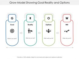 Grow Model Showing Goal Reality And Options