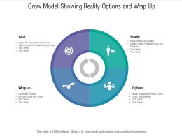 Grow Model Showing Reality Options And Wrap Up