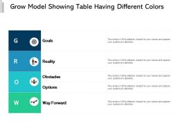Grow Model Showing Table Having Different Colors
