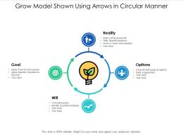 Grow Model Shown Using Arrows In Circular Manner