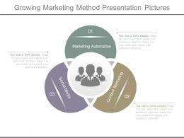 Growing Marketing Method Presentation Pictures