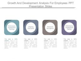 Growth And Development Analysis For Employees Ppt Presentation Slides